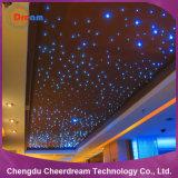 1,0 mm/1,8 mm de luz RGB PMMA final Cable de fibra óptica Óptica