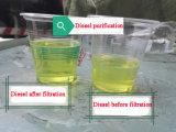 Sistema de purificação de filtro diesel importado com sistema automático de monitoramento de pressão