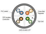 El gigabit del cable de LAN de UTP CAT6 los 305m Platija-Pasó Poe el azul compatible