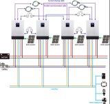 Hoge Efficiency 5kVA gelijkstroom 48V aan AC 220V de Zuivere ZonneOmschakelaar van de Golf van de Sinus voor het Zonnestelsel van het Huis