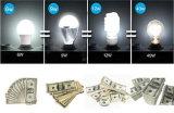 실내를 위한 높은 효험 에너지 절약 LED 전구