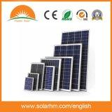 Comitato solare policristallino di prezzi 125W del certificato del Ce migliore per il sistema