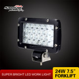 "5 ""24W Epistar Auto LED Working Light"