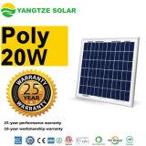 질 12V 15W 20W 태양 전지판을 분류하십시오
