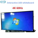 Video visualizzazione esterna dell'interno del LED