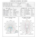 réverbère de 30-60W DEL avec 150lm/W et 5 ans de garantie