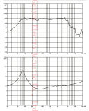 8 بوصة محترفة [وووفر] المتحدث, [غو-804ا], مجهار مناصر