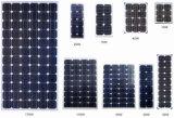 2017 panneau solaire 260W 270W 300W des prix mono neufs du modèle 3.2mm avec le système solaire de service à long terme