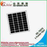 18V 60W-70W Mono panneau solaire (2017)