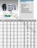 O-Ring 기계적 밀봉 (M3N)