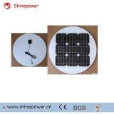 Comitato solare di vetro rotondo 20W per l'indicatore luminoso di via solare
