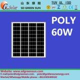 poli comitato solare di 18V 60W (2017)