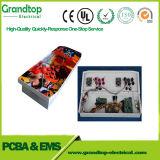 Preço de fábrica com certificação Iecex Caixa de Controle de plástico à prova de explosão