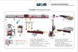 2.5mの自動シリコーンのシーリング機械絶縁のガラスシーリングロボット