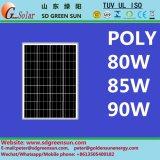 18V 80W、85Wの90W多太陽モジュール、高いEfficency (2017年)