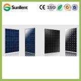 80W Mono cristallin pour panneau solaire PV solaire Système d'éclairage de rue
