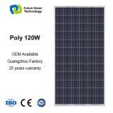 Самая лучшая панель способная к возрождению солнечной силы оптовой продажи 120W фотовольтайческая