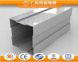 De medische Producten van het Aluminium komt Internationale Norm samen
