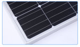 Fabricantes fotovoltaicos del panel solar de la célula más barata del precio en el mini panel solar de China