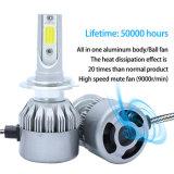 Высокое качество 72W автомобильная лампа H7 светодиодные фары со светодиодными индикаторами рабочего освещения и индикатор дальнего света (H1, H3, H4, H7, H8, H9, H11, H13 9012)