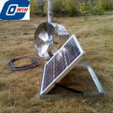De zonne Ventilator van de Uitlaat van de Serre van de Ventilator van de Opening van de Geveltop de Ventilator van de Muur van 14 Duim