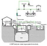 Memoria solare del biogas della famiglia & pianta del generatore