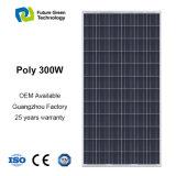 Panneau d'énergie solaire photovoltaïque certificat CE de cellules solaires