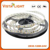 SMD2835 24V imperméabilisent des bandes d'éclairage LED pour des hôtels