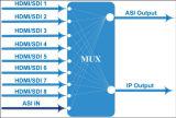 8 codificatore dei canali H. 264 IPTV HDMI (HDTV, IPTV)