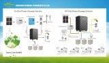 kit a energia solare intelligente di memoria 1kw/3kw/5kw per la casa con il modulo di PV