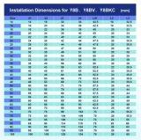 De Mechanische Verbinding van de multi-lente Y8BV