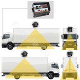 Bus de servicio pesado de 7 pulgadas/camión/Van copia de seguridad del sistema de cámara con pantalla parasol