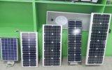 Fácil instalação 20Watts rua LED de luz solar
