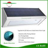 Iluminação Solar Luz sem fio do sensor de movimento do Radar Luz Externa