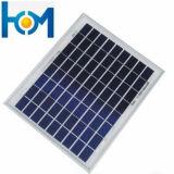 glace blanche superbe de panneau solaire d'AR-Enduit Tempered d'utilisation de module de 3.2mm picovolte