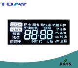Écran LCD de Va avec White Backlight