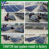 インストール済みオーストラリア2000Wの地上の太陽土台システムメーカー価格