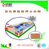 IP54保護レベルボックスタイプ換気扇