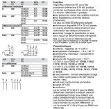 De ModelStg Reeks van Gardy 2p 4p 5 aan 15A 10 aan 30A 30 aan 60A 60 aan 90A 300mA Regelbare Huidige Stroomonderbreker 500mA