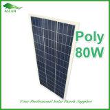 A energia solar Poli 80W fabricados na China