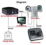 câmara de vigilância do carro de polícia PTZ do IR da visão noturna do zoom 100m de 2.0MP 20X
