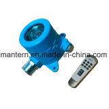 固定産業耐圧防爆ガス探知器のLelのガスDetector/H2sのガス探知器