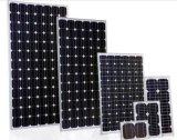 Panneau solaire monocristallin bon marché du Pakistan 250W des prix de panneau solaire