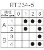 نيلون [روتري سويتش] مع 4 موقع ([رت234-5])