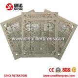 Ручное гидровлическое давление фильтра рамки плиты нержавеющей стали 304