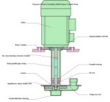Water dat de Multifunctionele Instrumenten van de Vacuümpomp/van het Laboratorium doorgeeft