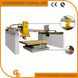 Vollautomatische Ausschnitt-Maschine des Rand-GBHW-800/ein Profil erstellen Maschine