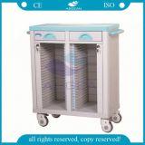 [أغ-شت003] حارّ يبيع متحمّل مستشفى [أبس] [إيس&س] بلاستيكيّة حامل متحرّك عربة