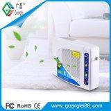 Очиститель воздуха использования установки стены