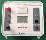Micro-Ohmímetro 600A